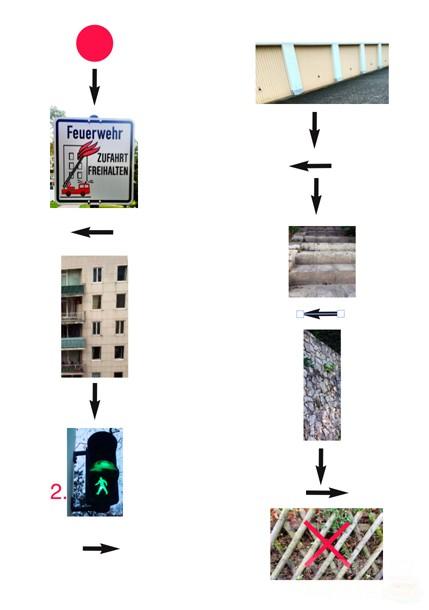 Schatzkarte mit Fotos und Richtungspfeilen