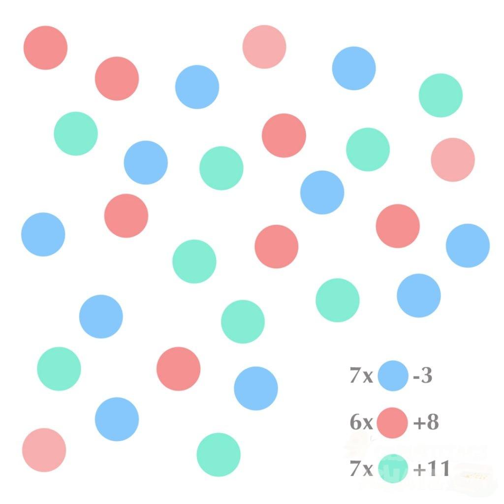 Rote, grüne und blaue Punkte, chaotisch verteilt. Unten rechts Rechenaufgaben. 7x [blauer Punkt]-3.  6x [roter Punkt]+8.  7x [grüner Punkt]+11.