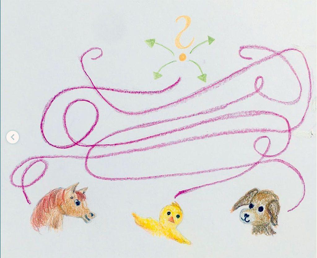 Ein gemaltes Strich-Labyrinth. Oben ein gelbes Fragezeichen mit grünen Pfeilen, unten ein Pferde-, Vogel- und Hundekopf.