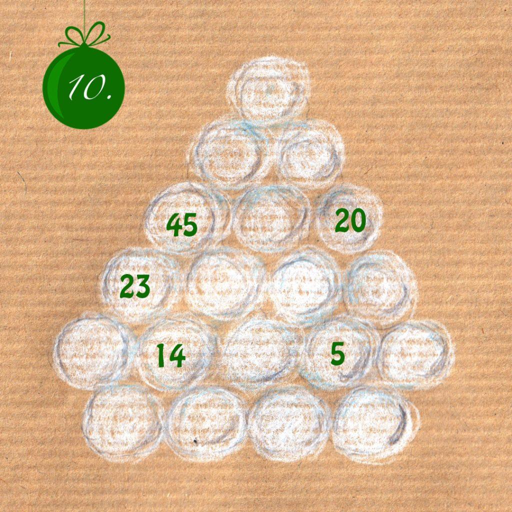 Eine Pyramide aus Schneebällen. Ganz unten eine Reihe mit 4 Schneebälle, darüber in Pyramidenform Reihen mit 5 bis 1 Schneebällen. In der 3. Reihe. ganz links ein Ball mit der Zahl 45, ganz rechts einer mit einer 20. Schräg links unter der 45 eine 23. In der 5er Reihe steht im 2. Schneeball von links eine 14 und im 2. von rechts eine 5.